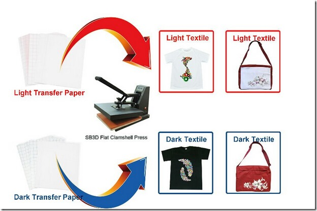 How to tell which heat transfer paper are for light color fabric and dark color fabric